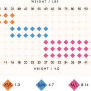C31 Size Chart