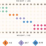 C45 Size Chart