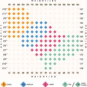 A45 Size Chart
